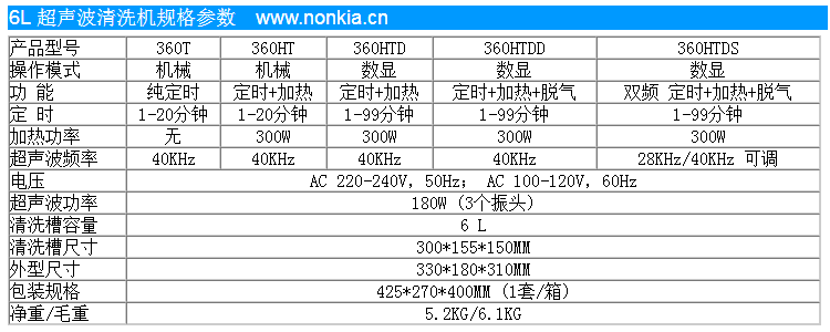 6L小型超声波清洗机规格