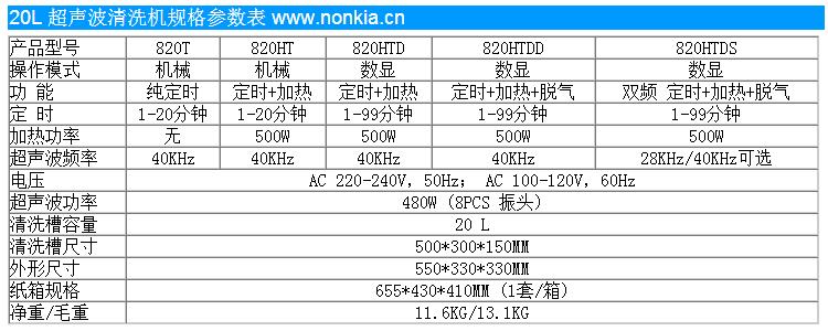 20L超声波清洗机规格