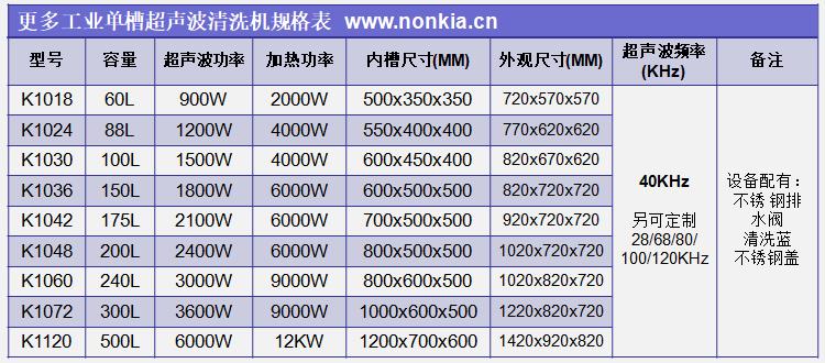 工业单槽超声波清洗机规格表