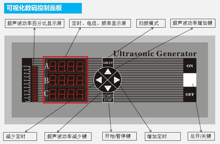 单槽超声波清洗机发生器控制面板